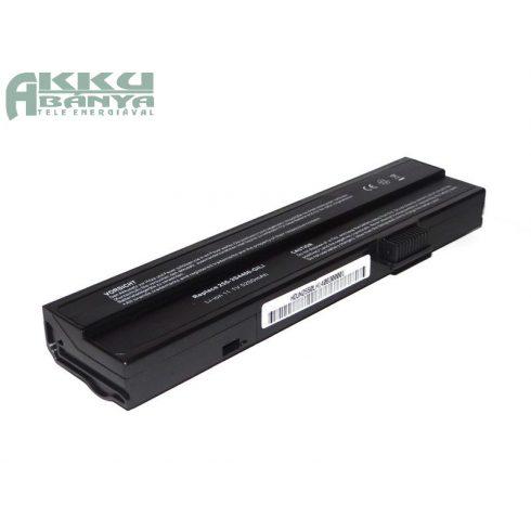Fujitsu 3S4400-S1P3-02 laptop akkumulátor (Utángyártott)